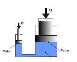 presa hidraulica